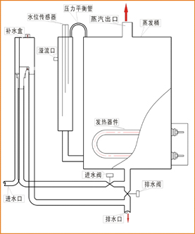 电热式 发动机 结构图纸 原理
